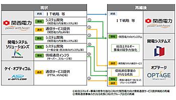 電力 関西 決算短信|IR関連資料|IR情報|関西電力