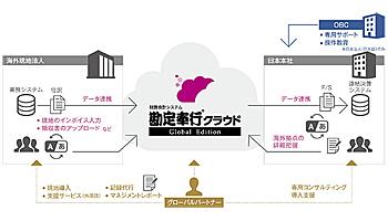 OBC、グローバル企業を支援する「勘定奉行クラウド Global Edition」