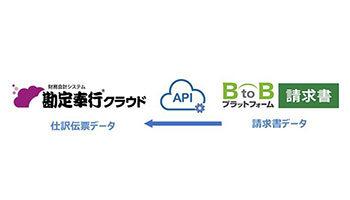 OBC、「勘定奉行クラウド」と「BtoBプラットフォーム請求書」をAPI連携