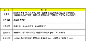みずほ銀行、新型コロナの影響を受けた事業法人・営業性個人向け融資を開始